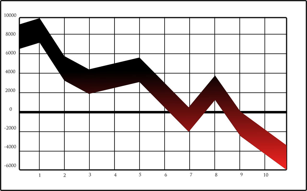 Down, Chart
